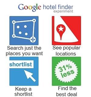 cr 2 aug 2 img Google Hotel Finder