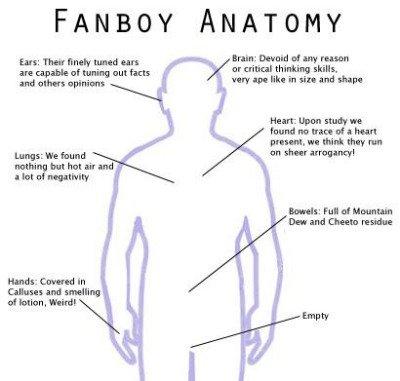 fanboy anatomy - Stikky Media