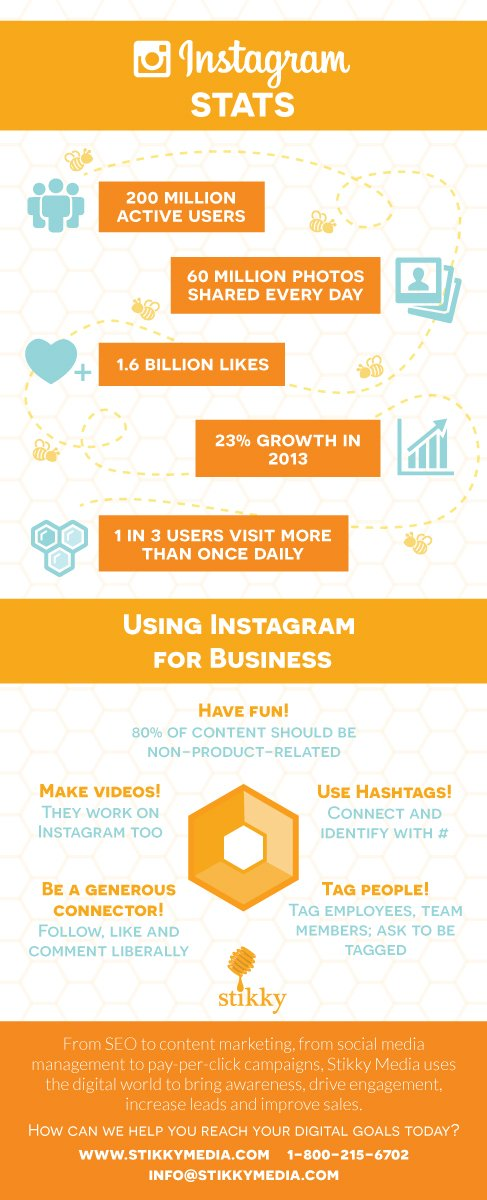 instagram infographic 1200