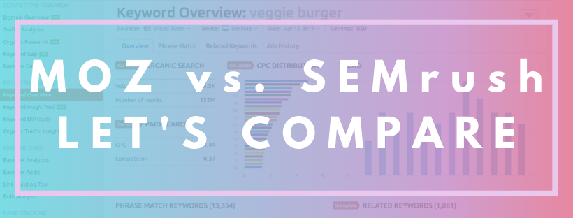Moz Vs Semrush Can Be Fun For Everyone