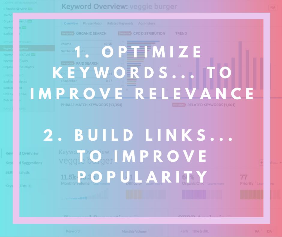optimize keywords build links