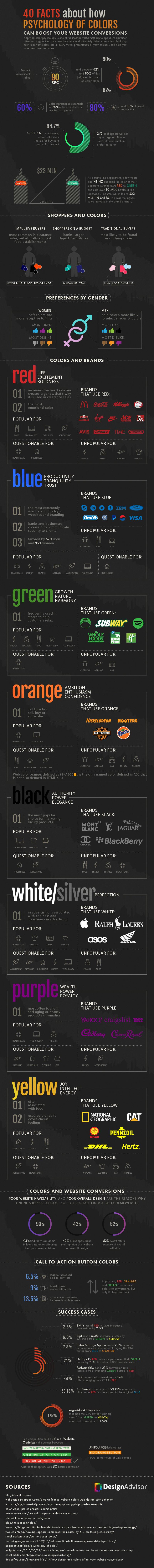 Infographic on color