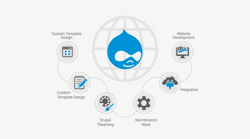 443 4434925 drupal web development services list drupal web development - Stikky Media